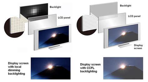 Tv Led Dan Lcd Samsung beda layar lcd dan led kurogakure