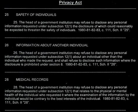section 6 privacy act medicine gone bad