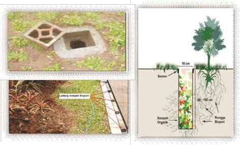biopori adalah banjir lubang biopori solusinya welcome in my blog and