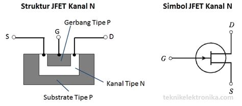 transistor jenis fet materi kuliah