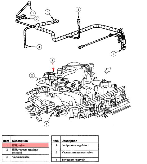 valve vacuum diagram 1998 ford f150 4 6 vacuum diagram autos post