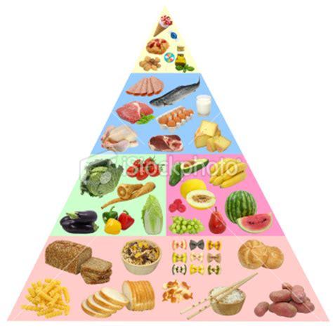 alimentos sanos alimentaci 243 n alimentos sanos
