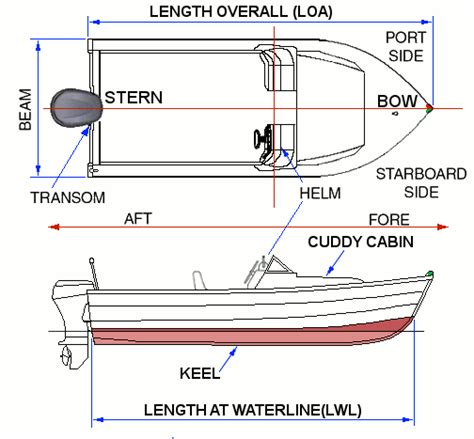 boat part terms basic boating terminology poughkeepsie yacht club