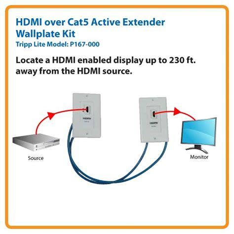 cat5e wiring diagram wall plate tripp lite hdmi dual cat5 cat6 extender