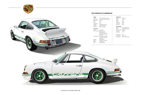 porsche 911 poster porsche 911 carrera rs illustration drawing by alain jamar