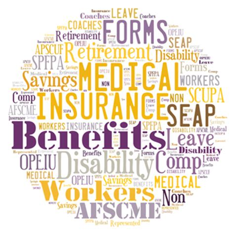 Benefits Hour by Image Gallery Hr Benefits