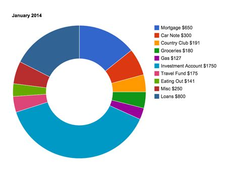 how much do card dealers make excellent budget from a 25 year business insider