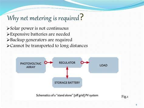 pv metering wiring diagram pv schematic diagram wiring