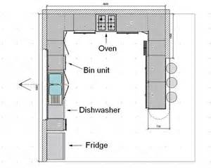 Kitchen Floor Plan Ideas by 17 Best Ideas About Commercial Kitchen Design On Pinterest