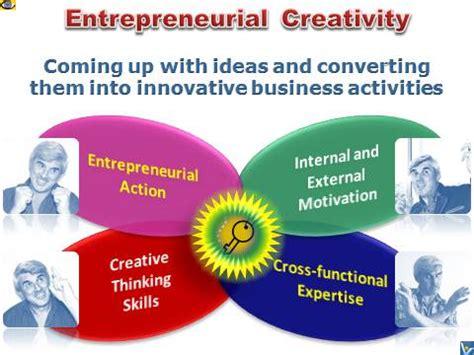 design entrepreneur meaning entrepreneurial creativity creating innovations coming