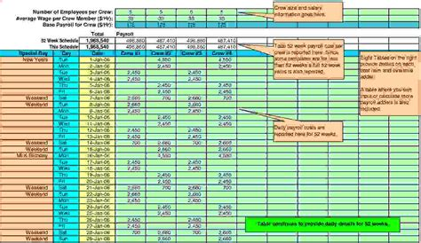 8 Microsoft Excel Templates Procedure Template Sle Microsoft Templates Excel