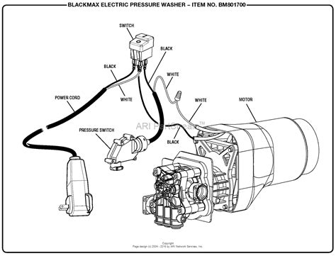 pressure washers for electrical wiring diagrams ford 5610