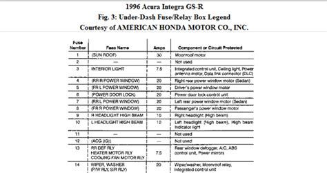 security system 1999 acura integra transmission control wiring diagrams and free manual ebooks 1996 acura integra ls 1 8 fuse box diagram