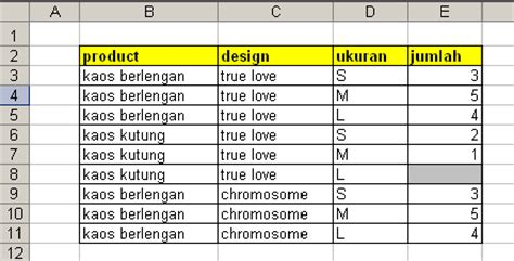 tutorial membuat database karyawan dengan excel tuing2ingexcel tutorial membuat pivot table