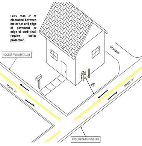Gas Meter Location Standards ? Columbia Gas of Virginia