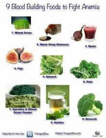 17 best images about iron deficiency anemia on foods high in iron foods with iron