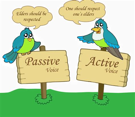 Business Letter Written In Passive Voice Should A Standard Business Letter Be Written In Active Or Passive Voice Should Standard