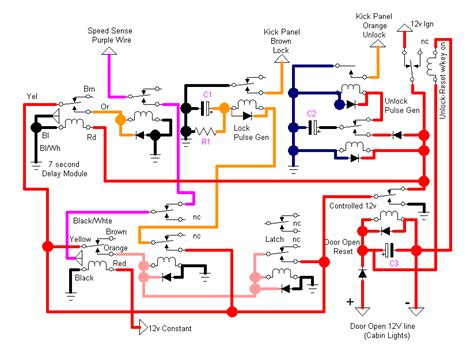 vehicle wiring diagrams for dummies gallery diagram