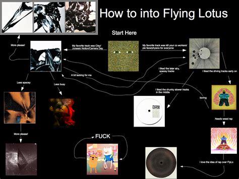 flying lotus radiohead image flying lotus png 4chanmusic wiki