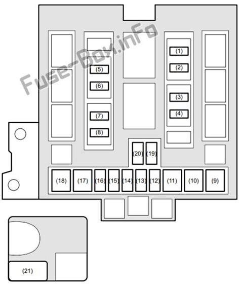 Fuse Box Diagram Gt Suzuki Grand Vitara Jt 2005 2015