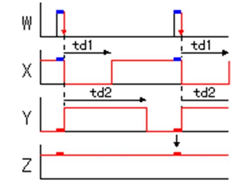 induction pulse generators are used to input data concerning circuit explanation of the frequency induction switch