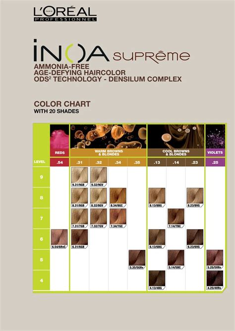 loreal professionnel inoa hair color chart l or 233 al professionnel inoa supreme with ods2 color chart