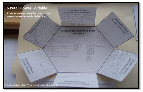 foldable templates with foldables addie williams talk