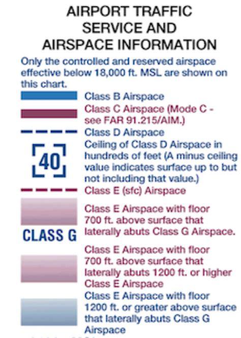 sectional charts legend airspace classes explained bobbie lind