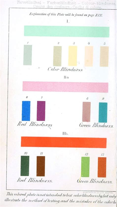 color blind chart color blindness chart serendipity