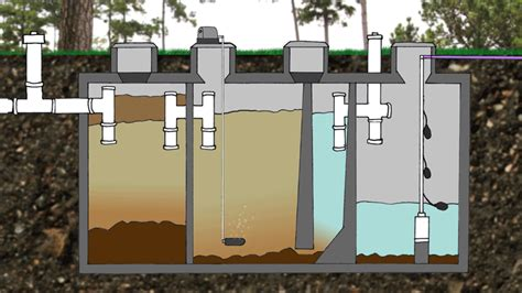 buying a house with a septic system ok septic tank inspection accurate home inspections inc