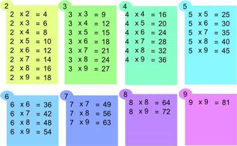 application table de multiplication tables de multiplication simplifi 233 es
