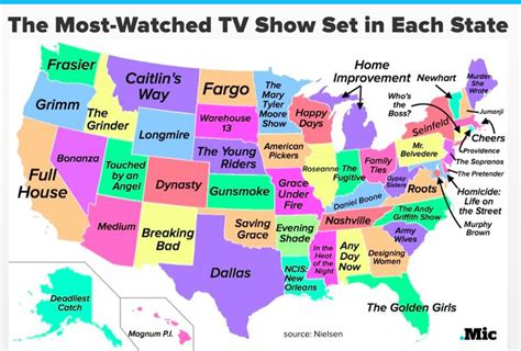 most popular tv shows the most watched tv show set in each state in one