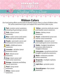 cancer ribbon colors image gallery cancer ribbon color