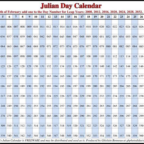 printable calendar 2018 with julian dates free printable julian calendar 2018 seven photo