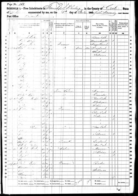 Cook County Illinois Records Understanding Overcoming Errors In Genealogy Records
