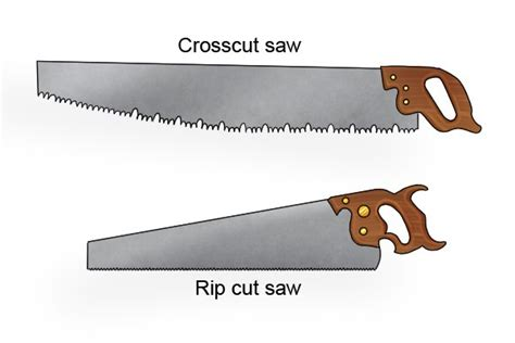 type of saw how to sharpen a saw with a file choosing the right