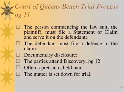 bench trial process business law 2