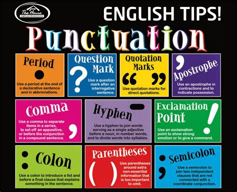 grammar for english language punctuation in english language punctuation tips english grammar grammar tips