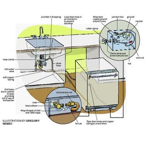 dishwasher hookup to sink on the job bob how to how to install a dishwasher