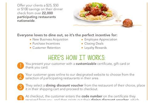 dinette online coupons
