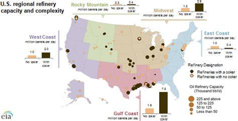 map us refineries regional refinery trends evolve to accommodate increased