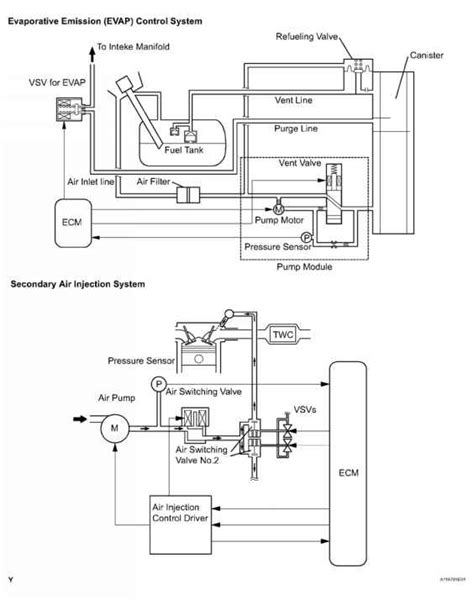 diagram of air induction system emission system toyota sequoia 2006 repair