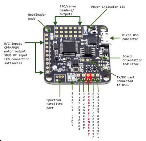 electric guitar input wiring wiring diagrams wiring