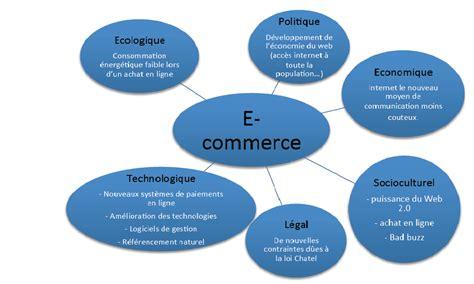 Pestel Agence De Communication IK91   Jornalagora