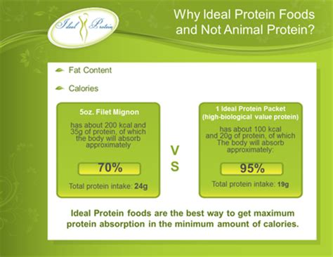 Ideal Protein Diet Detox by 16 Really Simple Effective Ways Nutrisystem Vs Ideal