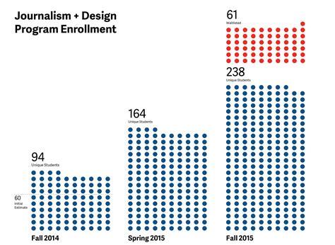 design journalists year in review 2014 15 journalism design