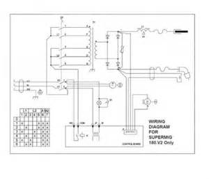 chicago electric 170 mig welder wiring diagram get free image about wiring diagram