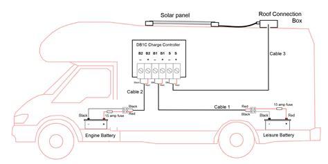 solar boat battery wiring diagram 28 images 24 volt