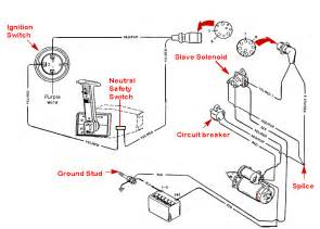 mercruiser 165 wiring diagram mercruiser get free image about wiring diagram