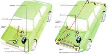 Car Lighting System Diagram The Electrical System How It Works